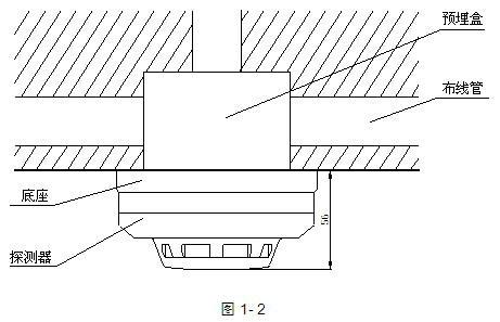 JTY-GD-G3感烟探测器安装方法示意图